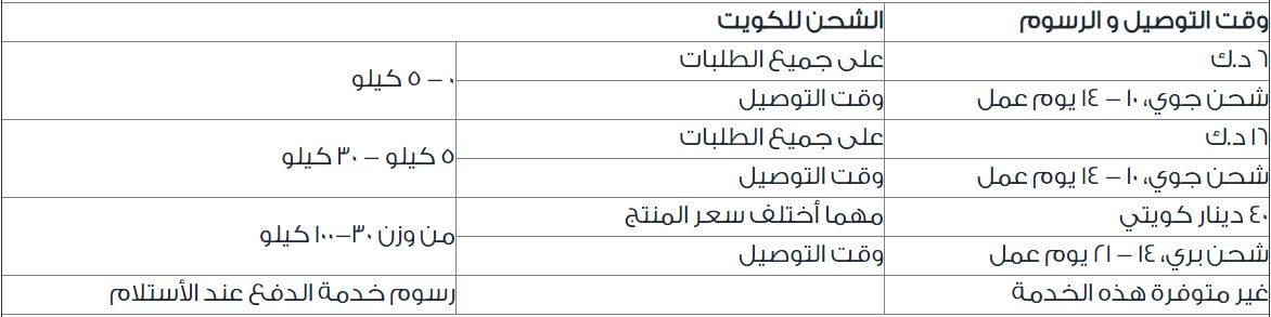 خدمة التوصيل في Mumzworld الكويت